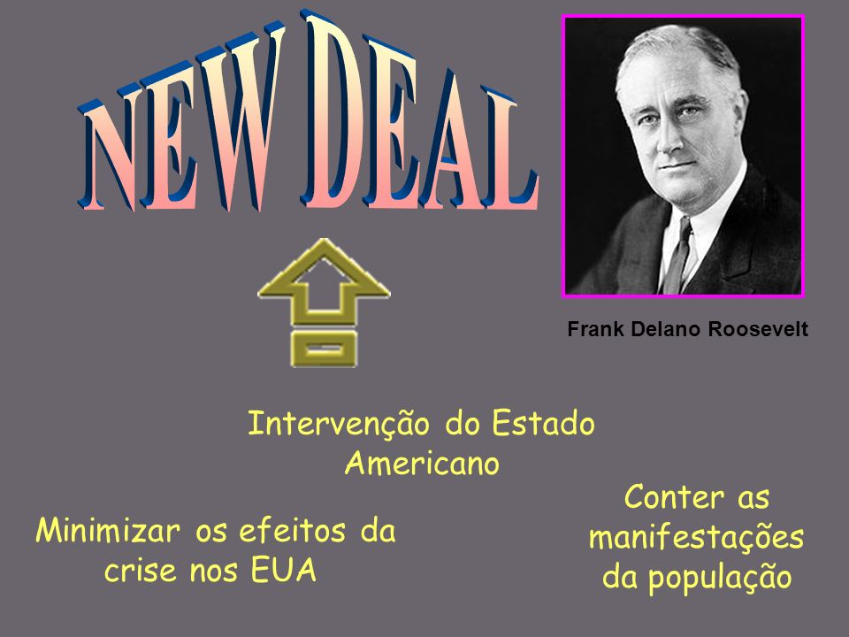 NEW DEAL Intervenção do Estado Americano
