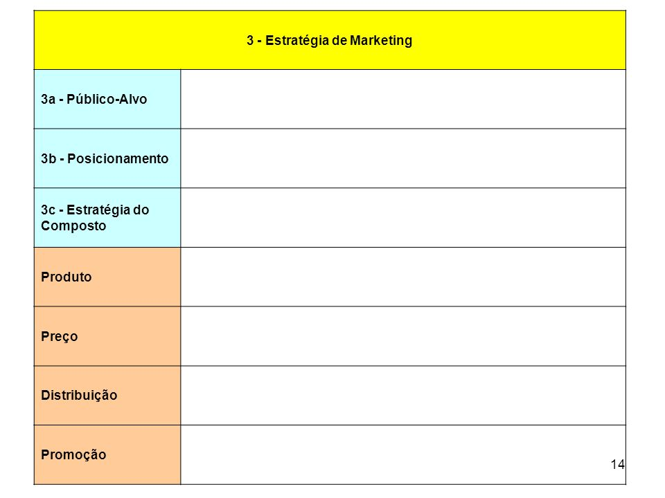 3 - Estratégia de Marketing