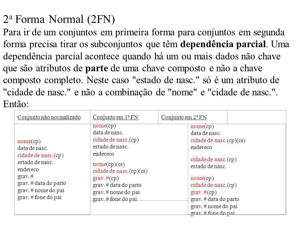 2a Forma Normal (2FN)