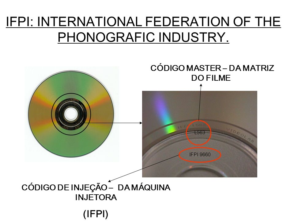 IFPI: INTERNATIONAL FEDERATION OF THE PHONOGRAFIC INDUSTRY.