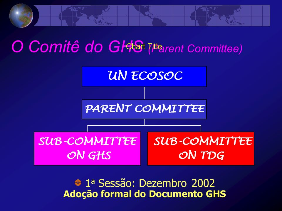 O Comitê do GHS (Parent Committee)
