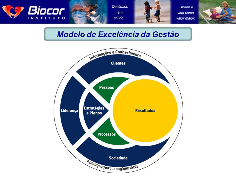 Workshop Modelo De Excelência Da Gestão Informação E