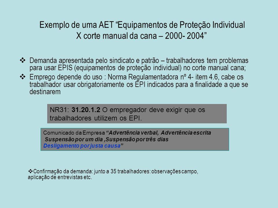 Exemplo de uma AET Equipamentos de Proteção Individual X corte manual da  cana – ad675308f9