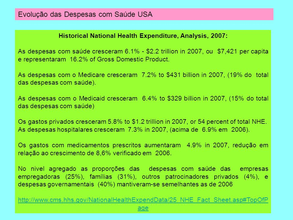 Historical National Health Expenditure, Analysis, 2007:
