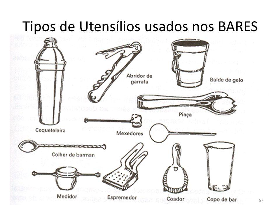 Alimentos bebidas ppt carregar for Utensilios para bar