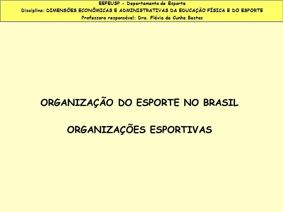 ORGANIZAÇÃO DO ESPORTE NO BRASIL ORGANIZAÇÕES ESPORTIVAS - ppt carregar 1016c86fe1b43
