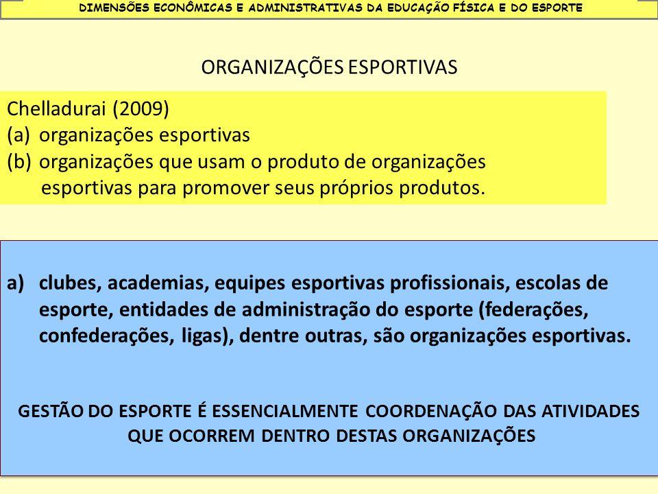 1fc5a01696 ORGANIZAÇÃO DO ESPORTE NO BRASIL ORGANIZAÇÕES ESPORTIVAS - ppt carregar