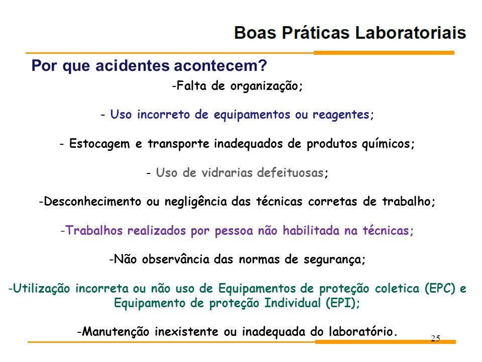 Materiais basicos de laboratorio