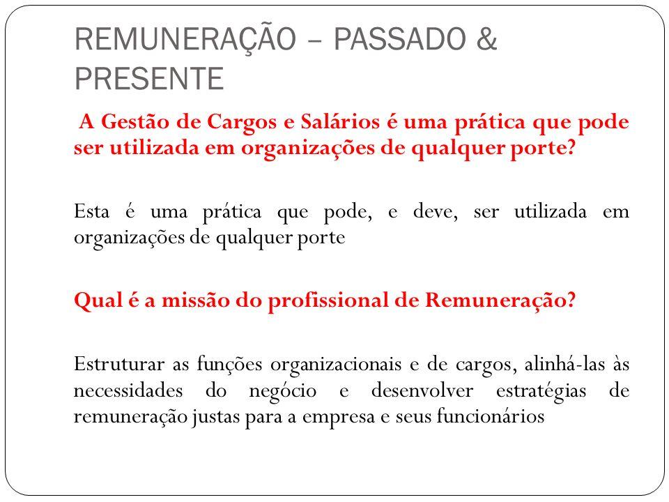 c2b9c220967 ADMINISTRAÇÃO DE CARGOS E SALÁRIOS – FACCAMP – ppt carregar