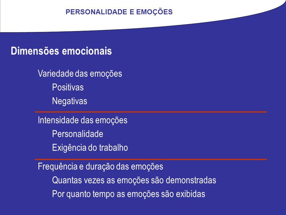 Dimensões emocionais Variedade das emoções Positivas Negativas f9e6276e0ba50