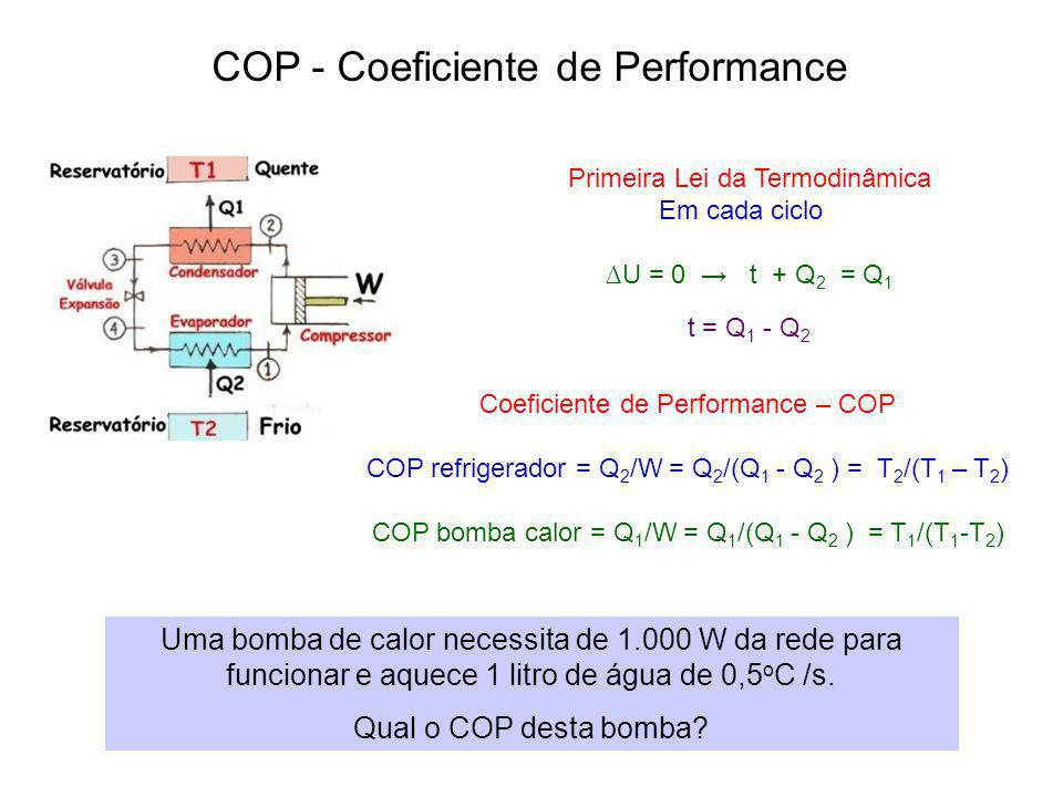 COP - Coeficiente de Performance