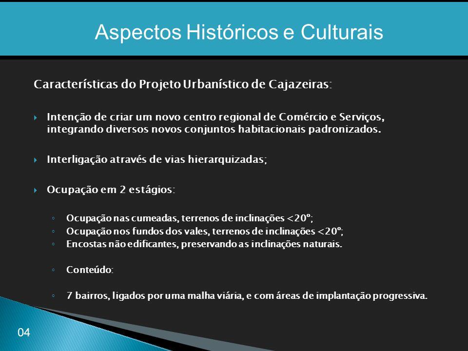 7908302654 MIOLO DE SALVADOR Análise do Miolo de Salvador   Vazios Urbanos ppt ...