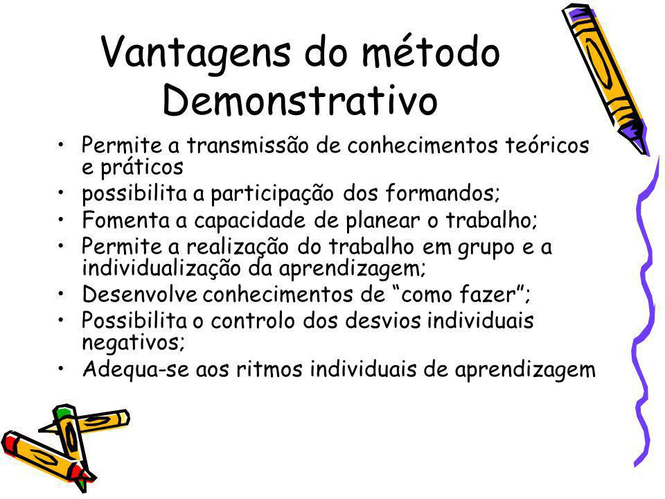 Vantagens do método Demonstrativo