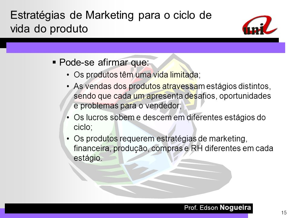 Estratégias de Marketing para o ciclo de vida do produto