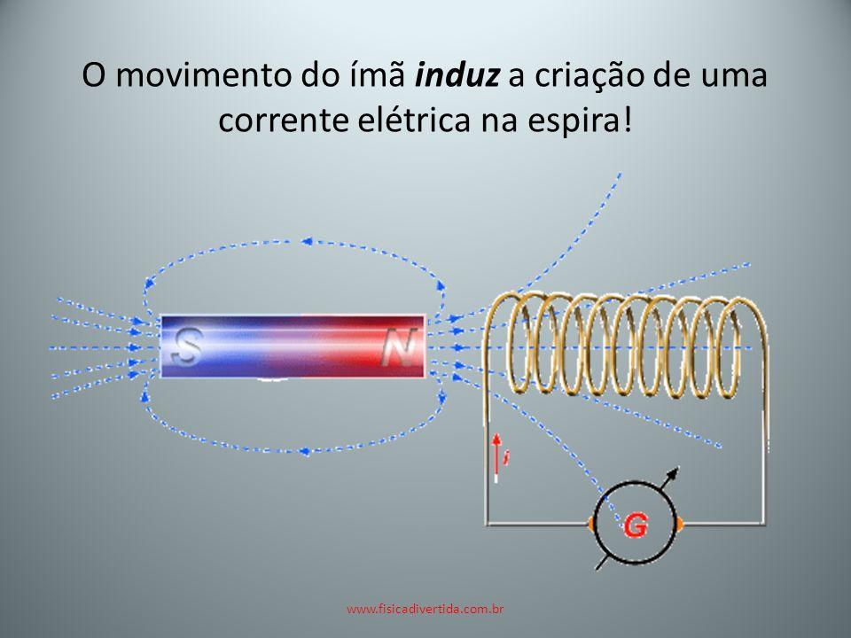 90a00e9d5de 3 O movimento do ímã induz a criação de uma corrente elétrica na espira!