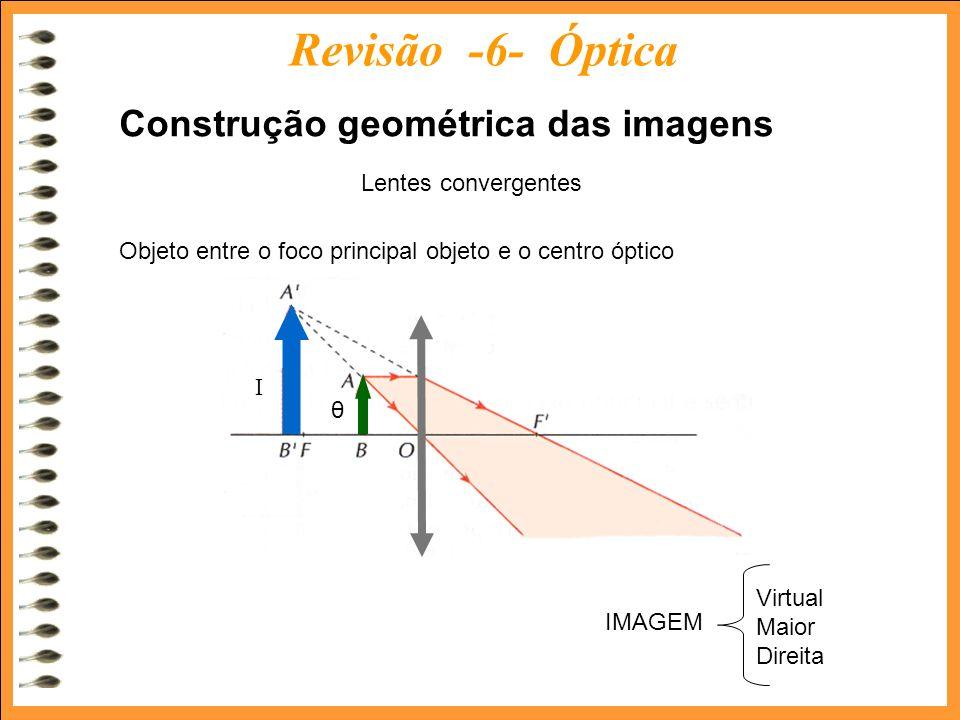 031e4528b62f9 Revisão -6- Óptica Construção geométrica das imagens. 15 Revisão Óptica  Estudo Analítico das Lentes 