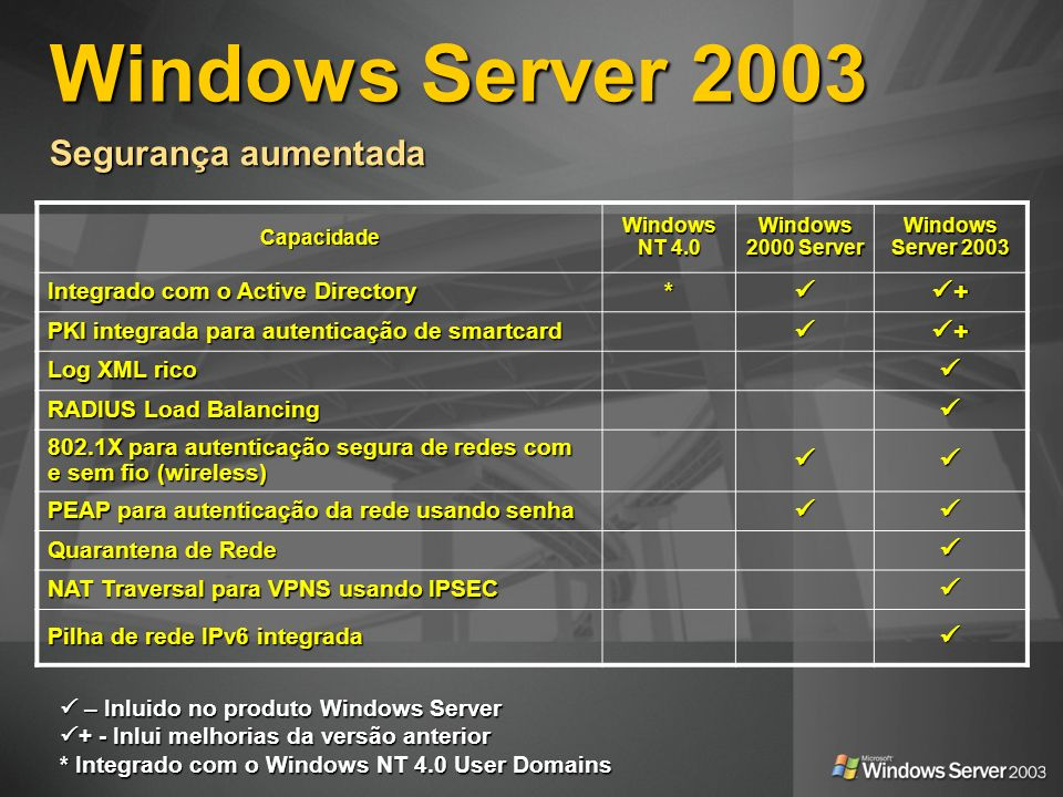 Windows Server 2003 Segurança aumentada  +