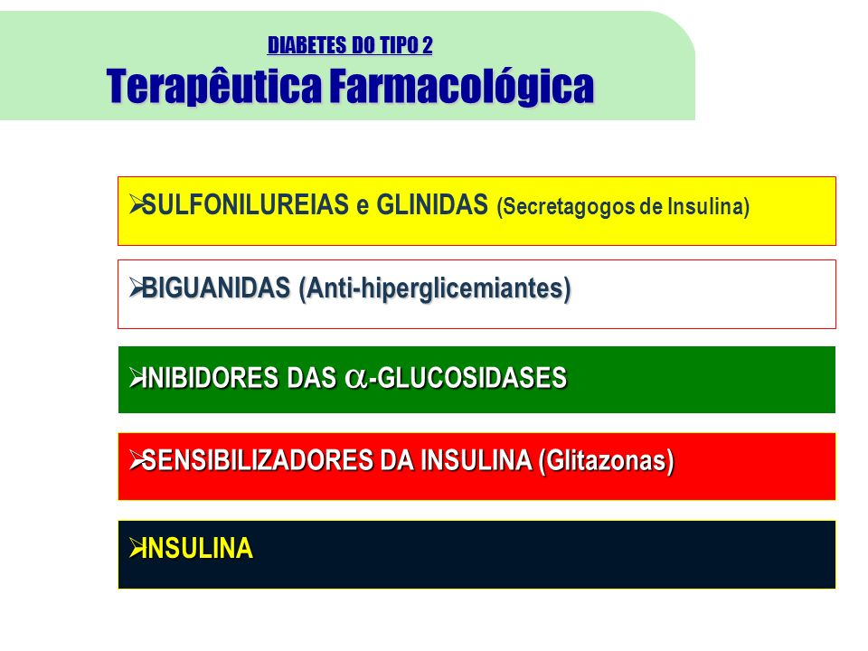 DIABETES DO TIPO 2 Terapêutica Farmacológica