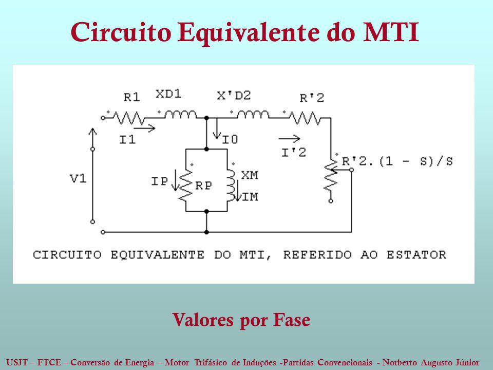 Circuito Equivalente do MTI