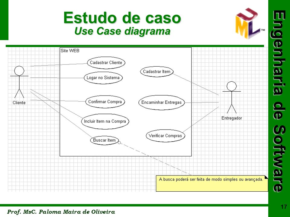 Estudo de caso Use Case diagrama