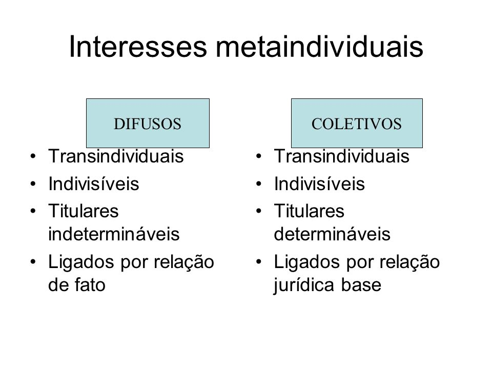 Interesses metaindividuais