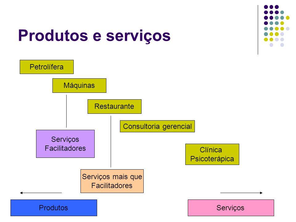 78385391023e5 5 Consultoria gerencial. Produtos e serviços ...