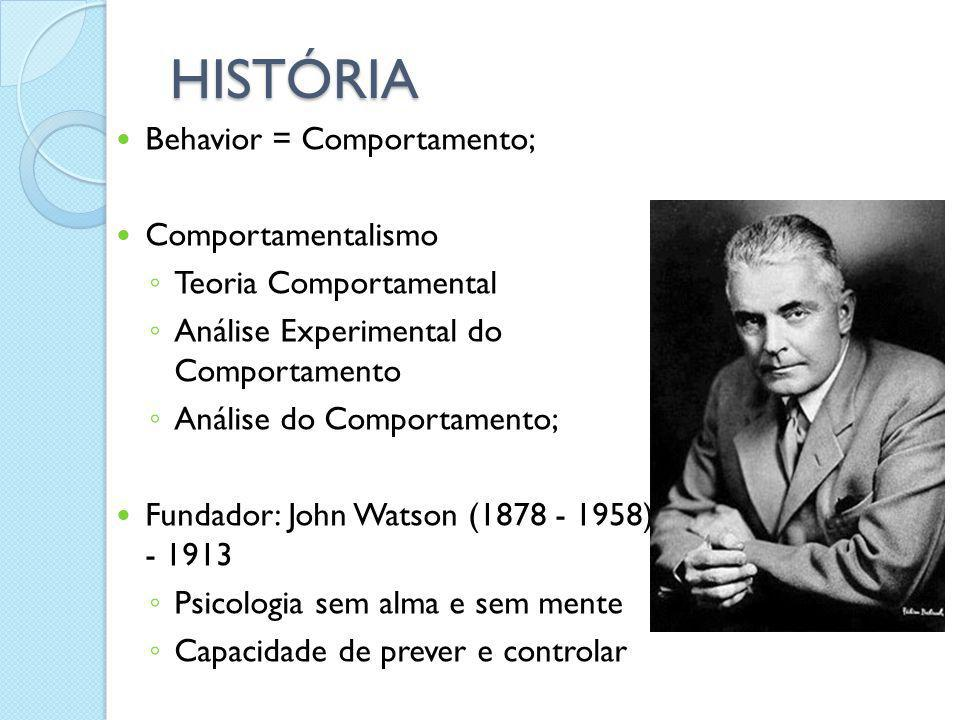 HISTÓRIA Behavior = Comportamento; Comportamentalismo