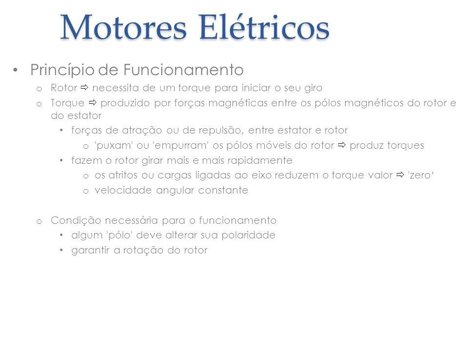 35b76a0f3eb Motores de Indução Máquinas Elétricas. - ppt carregar