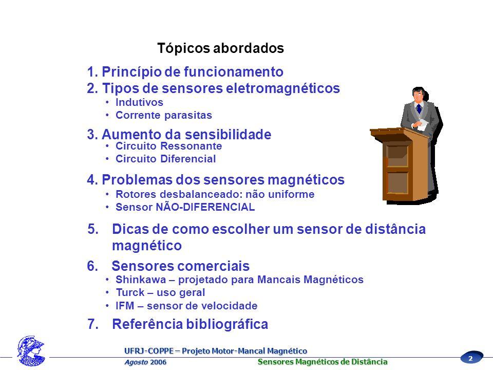 e7d9cc53749 Princípio de funcionamento Tipos de sensores eletromagnéticos