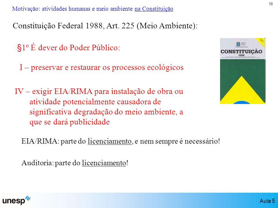 aula 5 licenciamento ambiental eia rima auditoria ambiental ppt10 constituição federal 1988, art 225