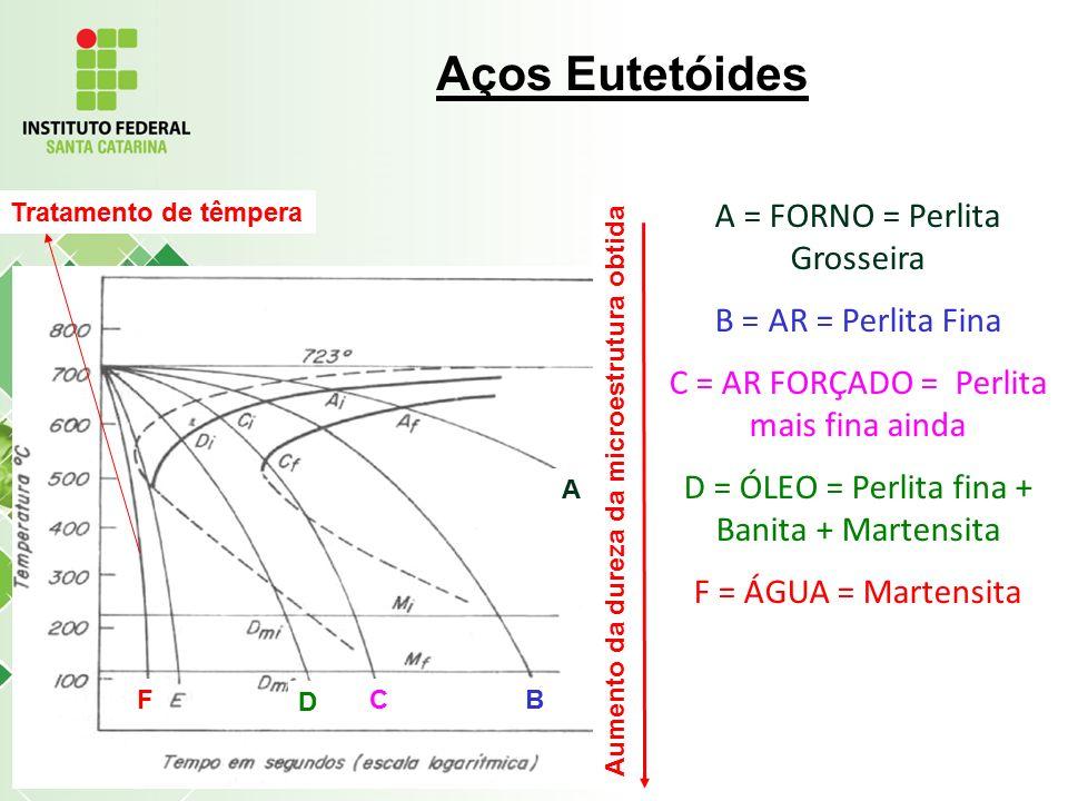 Aula 07 diagrama de fases parte 3 ppt video online carregar aos eutetides a forno perlita grosseira b ar perlita fina ccuart Gallery