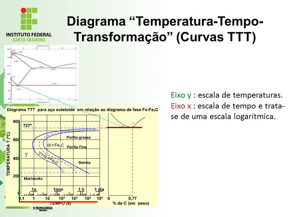 Aula 07 diagrama de fases parte 3 ppt video online carregar 7 diagrama ccuart Gallery