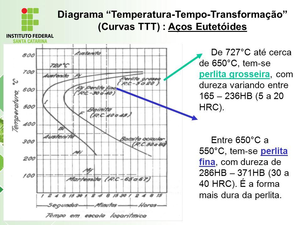 Aula 07 diagrama de fases parte 3 ppt video online carregar 8 diagrama ccuart Gallery