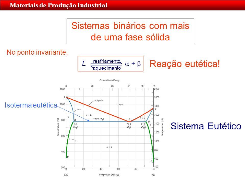 Equilbrio termodinmico estado e fase ppt carregar sistemas binrios com mais de uma fase slida ccuart Image collections