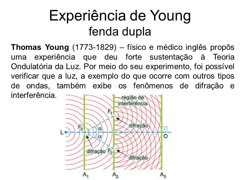 23541e67e9d10 Fenômenos Ondulatórios - ppt video online carregar