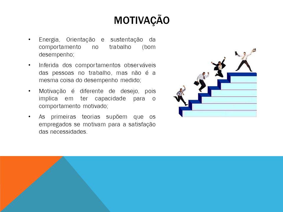 Motivacao No Trabalho: Motivação E Satisfação No Trabalho