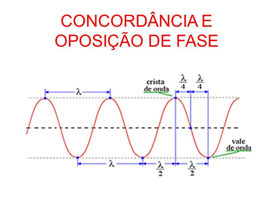 Concordncia e oposio de fase ppt carregar 1 concordncia ccuart Image collections