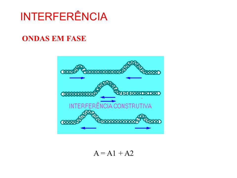 b134e5857deb6 CONCORDÂNCIA E OPOSIÇÃO DE FASE - ppt carregar