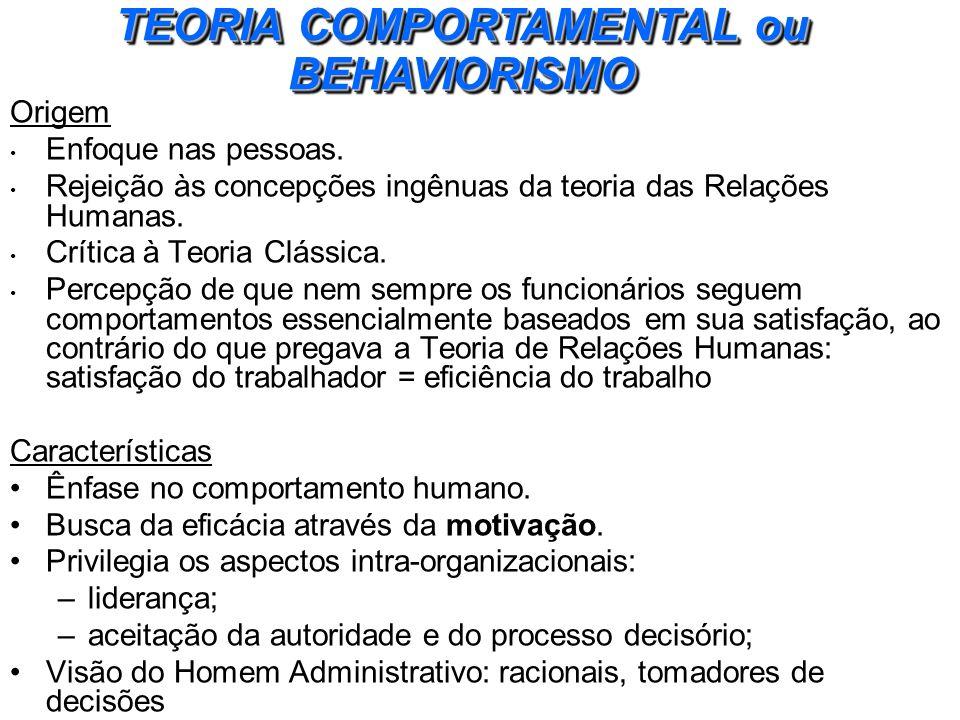 ffa9a7cc05f93 Curso de Administração Disciplina  TGA. 2 TEORIA COMPORTAMENTAL ou  BEHAVIORISMO